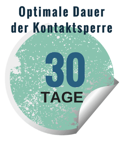Optimale Dauer der Kontaktsperre